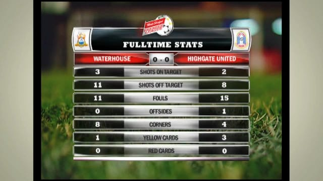 2012-2013 RSPL Highlights Matchday 08...