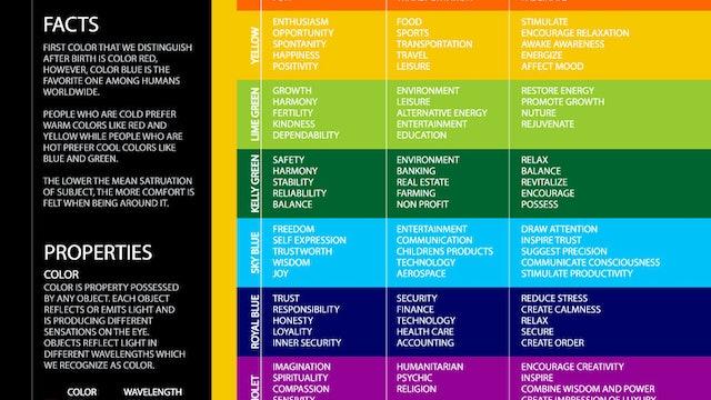 color-psychology-meaning-emotion-poster.jpg