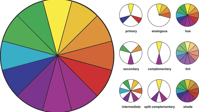Colour Wheel Combinations