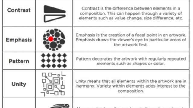 Principles-of-Design.PNG