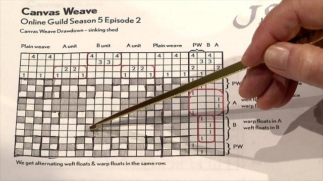 5.2.3 - Canvas Weave Drawdowns