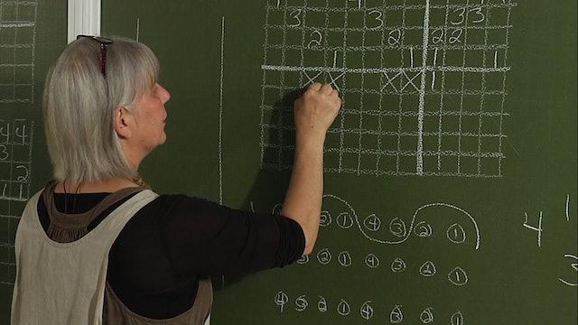 4.1.4 - Straight Draw Twill at the Blackboard