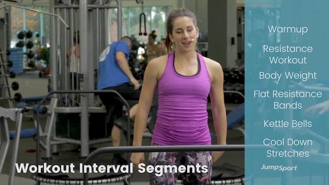 Resistance Training - BASICS