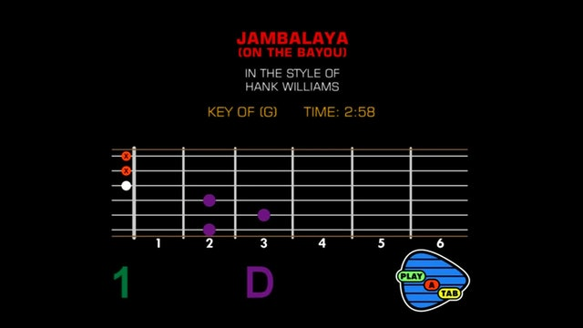 Hank Williams - Jambalaya (On The Bayou) - Play A Tab