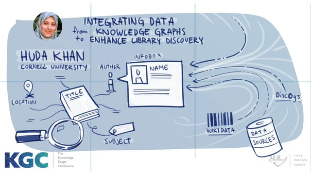 Integrating data from knowledge graph...