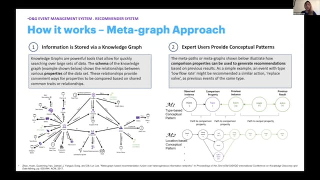 A Meta-Graph Solution for Recommender...
