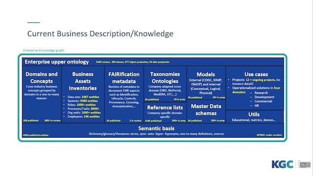 Cedric Berger | Data Governance 4.0 A...