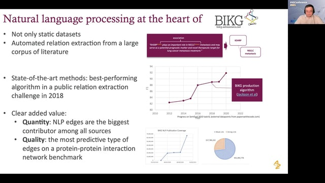 Andriy Nikolov | Biological Insights: Knowledge Graph Ti Help Drug Development
