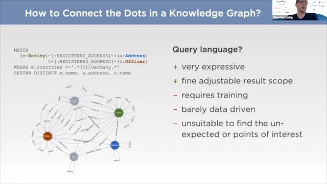 Visual Analytics of Large Knowledge G...