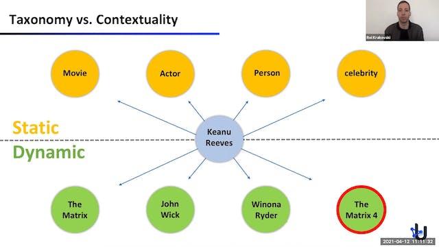 Roi Krakovski | The Usearch Contextua...