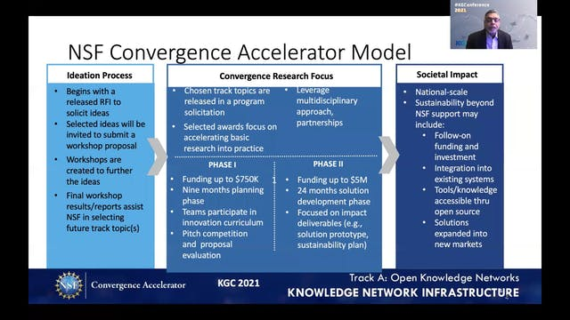Chaitan Baru | Open Knowledge Network