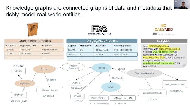 Ben Szekley | How To Build Enterprise Scalability Knowledge Graph Platforms