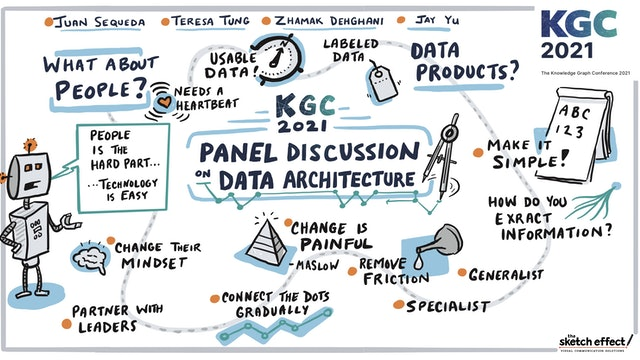 Panel Discussion | Data Architecture, Timelapse