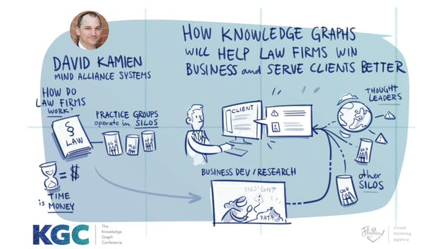 How Knowledge Graphs can help Law Fir...