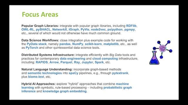 Paco Nathan | Graph Based Data Science