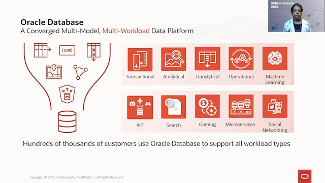 Melliyal Annamalai | Developing Enterprise Applications With Oracle Graph