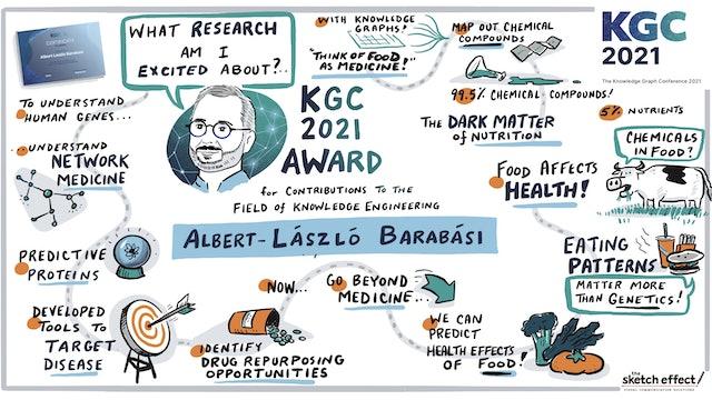 KGC 2021 Award Winner | Albert-Laszlo Barabasi