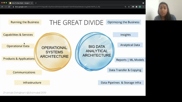 Intro to Data Mesh