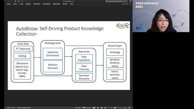 Xian Li | AutoKnow: Self-Driving Know...