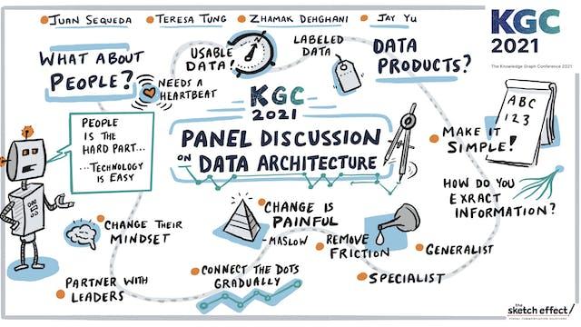 Panel Discussion | Data Architecture