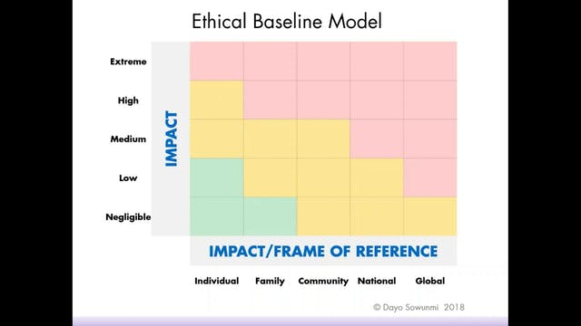 How To Maintain A Healthy Ethical Baseline - Trailer