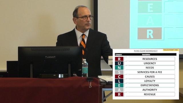 6.3 – Preparing for the Presentation