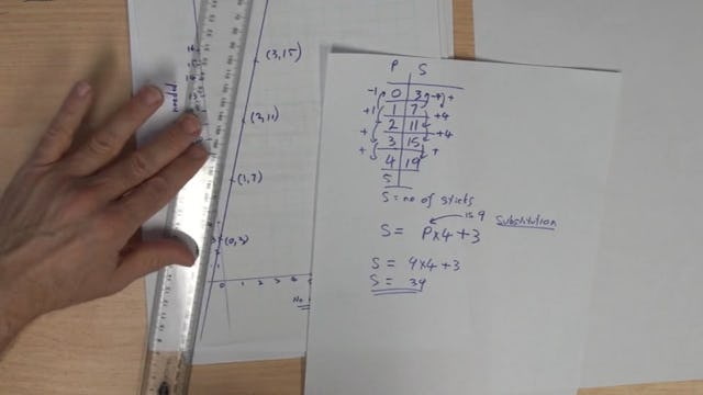 TESTS.04 # ALGEBRA AND ALGEBRAIC THINKING