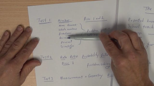 TESTS.00 # INTRODUCTION TO THE TEST SET