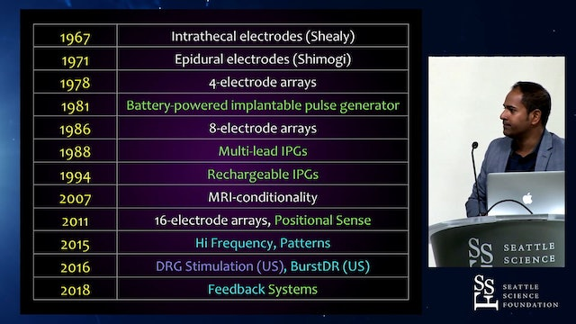 Overview and Indications of Neurostimulation