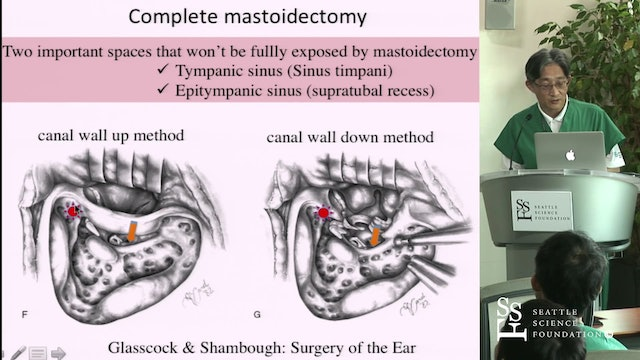 Supratubal Anatomy & Surgical Approaches