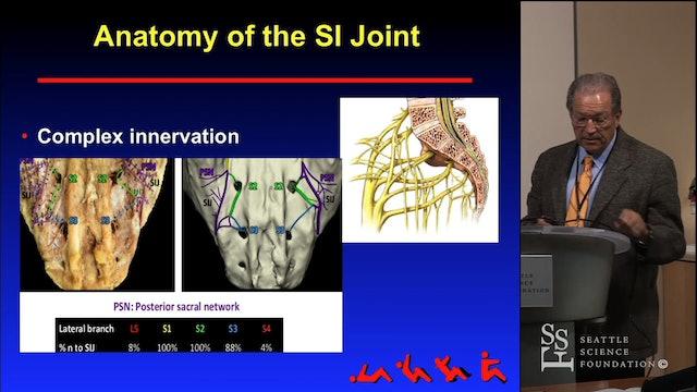 Minimally Invasive SI Joint Fusion