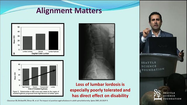 Role of Lateral Approach for Deformity