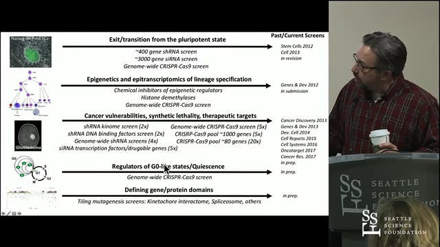 Functional genomic approaches in prec...