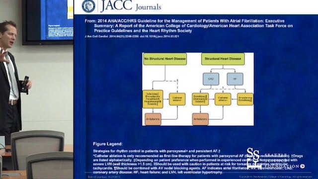 Atrial Fibrillation in 2015