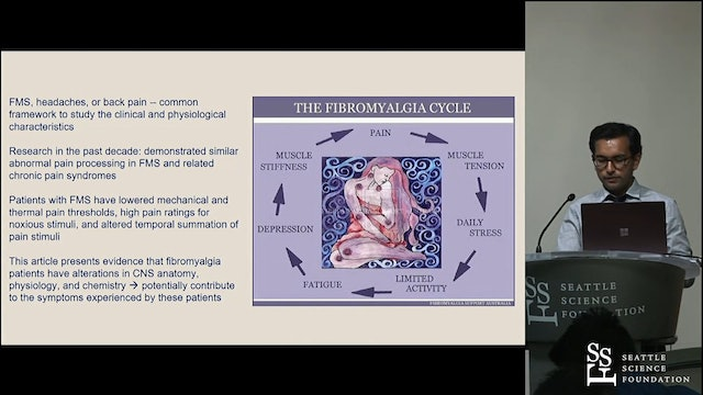 Clinical Anatomy of Fibromyalgia