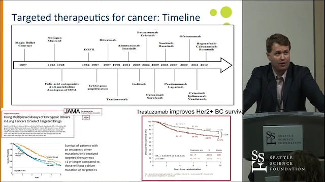 Personalized Cancer Treatment - What ...