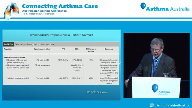 Mis-Missed diagnosis of asthma Prof P...