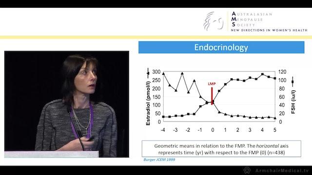 Menopause essentials Menopause what is it Assoc Prof Amanda Vincent