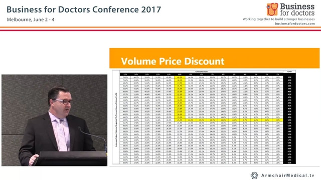 Budget Forecasts, profit and Loss, Balance Sheet, Cashflow Jamie Holroyd MD of STRATOSFEAR