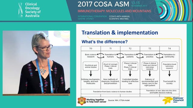 Systematic approaches to reduce time to implementation Nicole Rankin