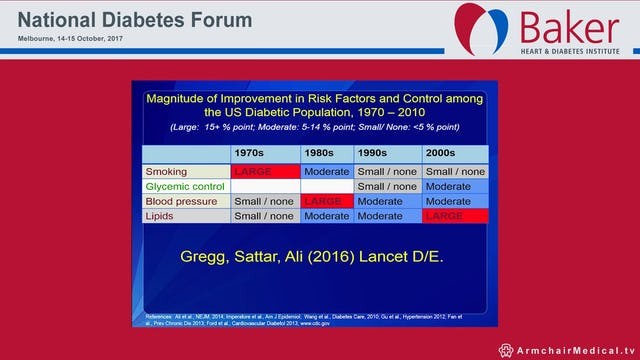 Cardiovascular outcome trials where do we stand Prof Naveed Sattar
