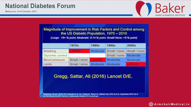 Cardiovascular outcome trials where d...