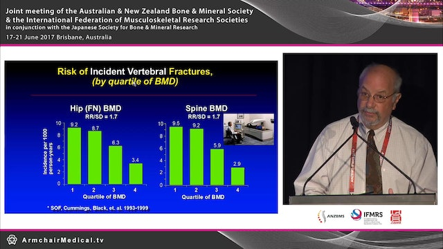 Who is at fracture risk and how do we best assess it Prof Dennis Black