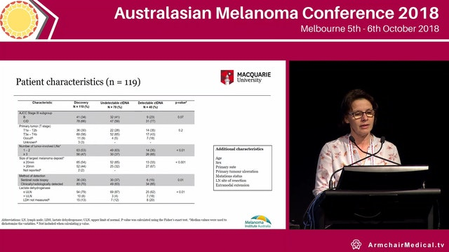 Biomarker-based prediction of melanoma outcomes in high-risk patients Helen Rizos