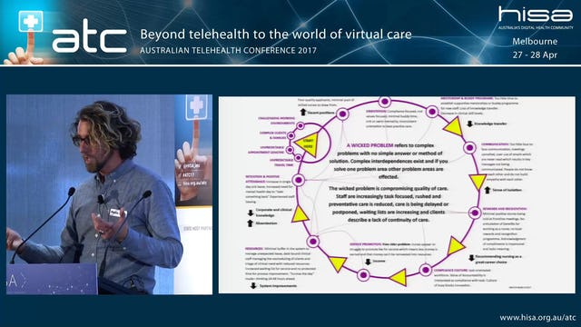 Beyond the horizon Where to for virtual care technology and models of care Matiu Bush