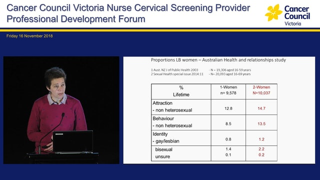 Enabling quality cervical screening for sexual and gender minorities with a cervix AProf Ruth McNair - Department of General Practice, University of Melbourne