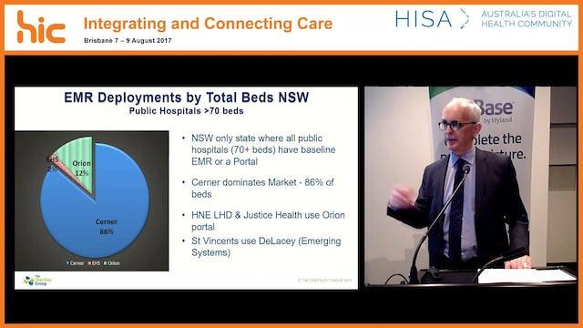 EMR in Australia The state of the nation Bruce Pedersen