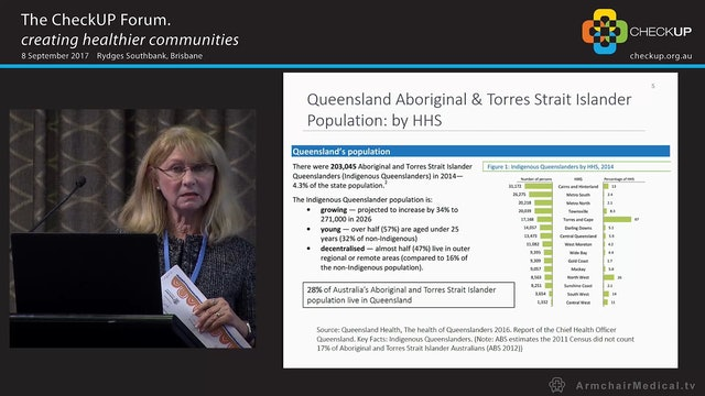 B.strong Upskilling Queensland Aboriginal Health Workers in lifestyle brief interventions Frances Cunningham Menzies School of Health Research
