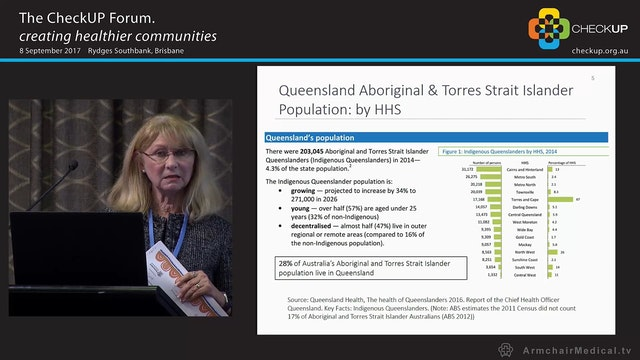 B.strong Upskilling Queensland Aborig...