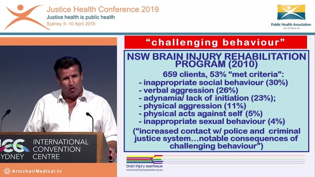People with an Aquired Brain Injury and the Criminal Justice System Nick Rushworth